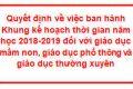 Khung kế hoạch thời gian năm học 2018-2019 của UBND tỉnh Đăklăk